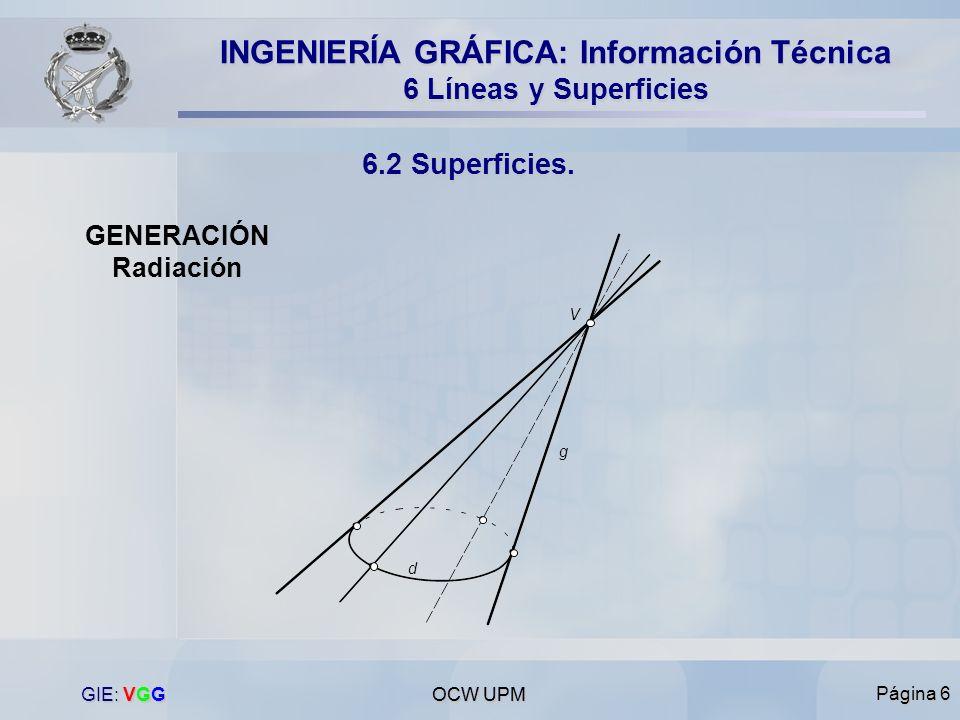 GENERACIÓN Radiación d V g GIE: VGG OCW UPM OCW UPM Página 6 6