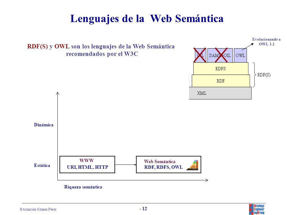 Lenguajes de la Web Semántica