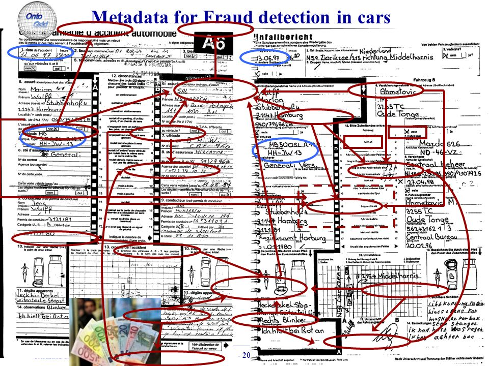 Metadata for Fraud detection in cars