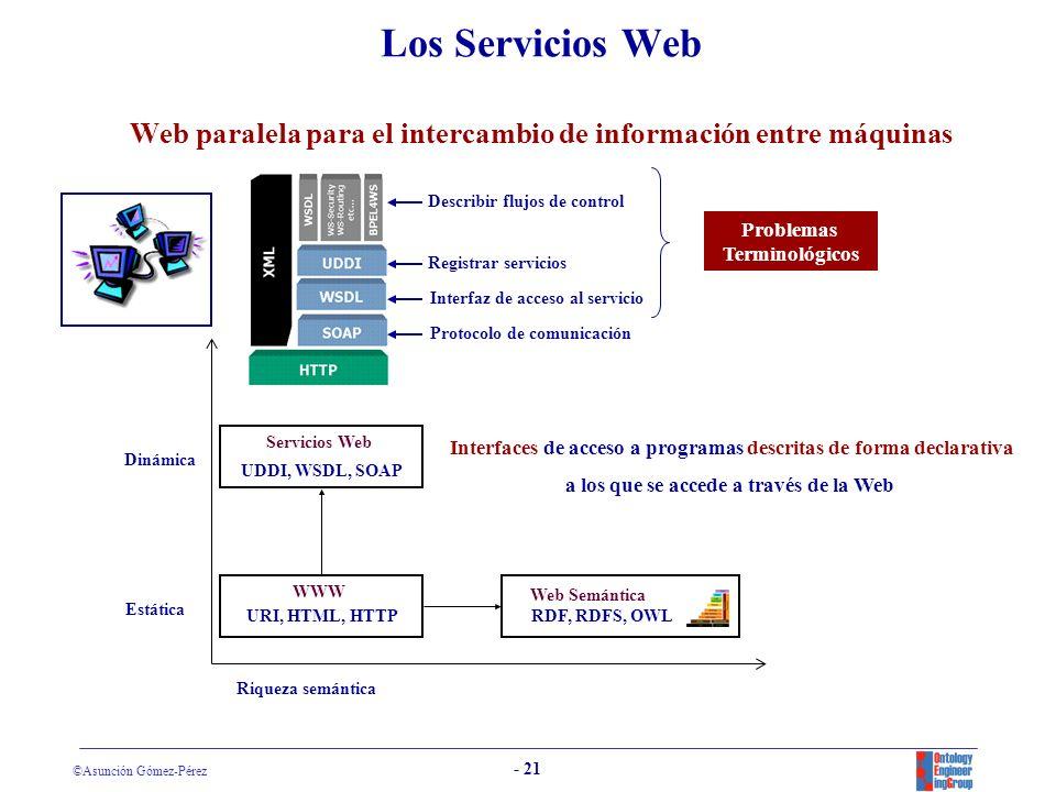 Los Servicios Web Web paralela para el intercambio de información entre máquinas