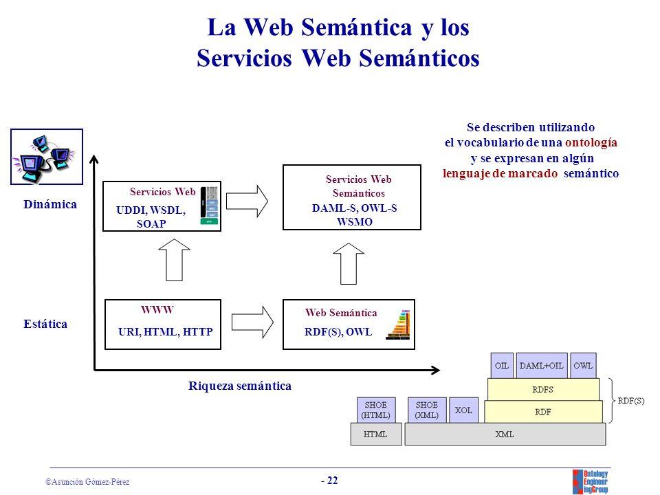 La Web Semántica y los Servicios Web Semánticos