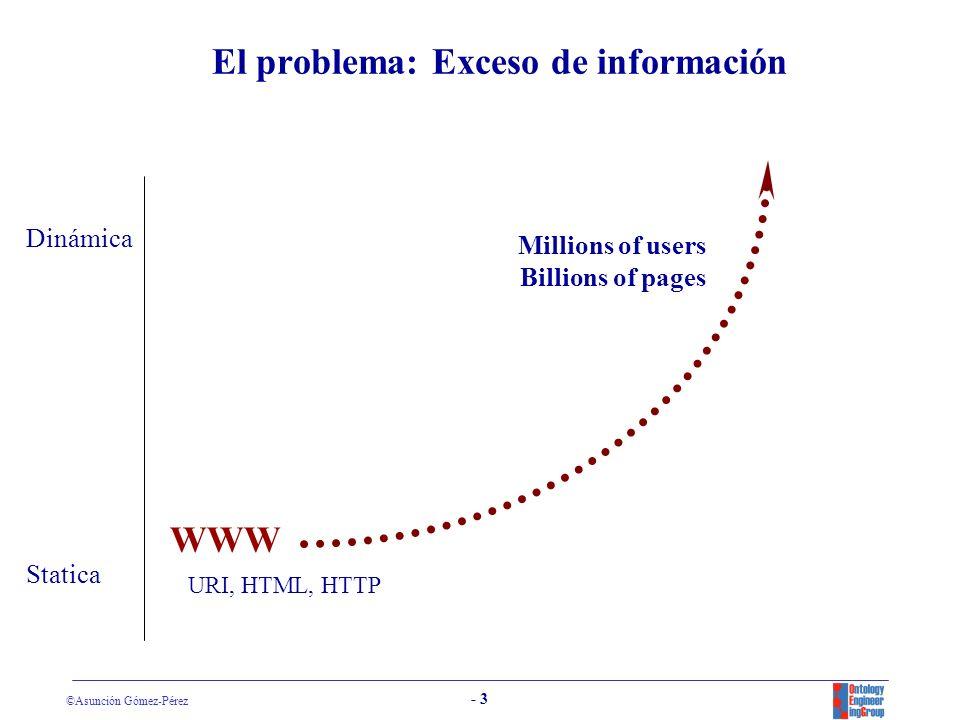 El problema: Exceso de información