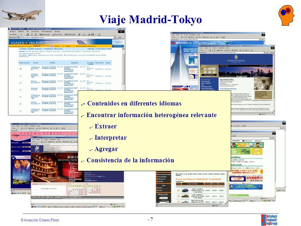 Viaje Madrid-Tokyo .- Contenidos en diferentes idiomas