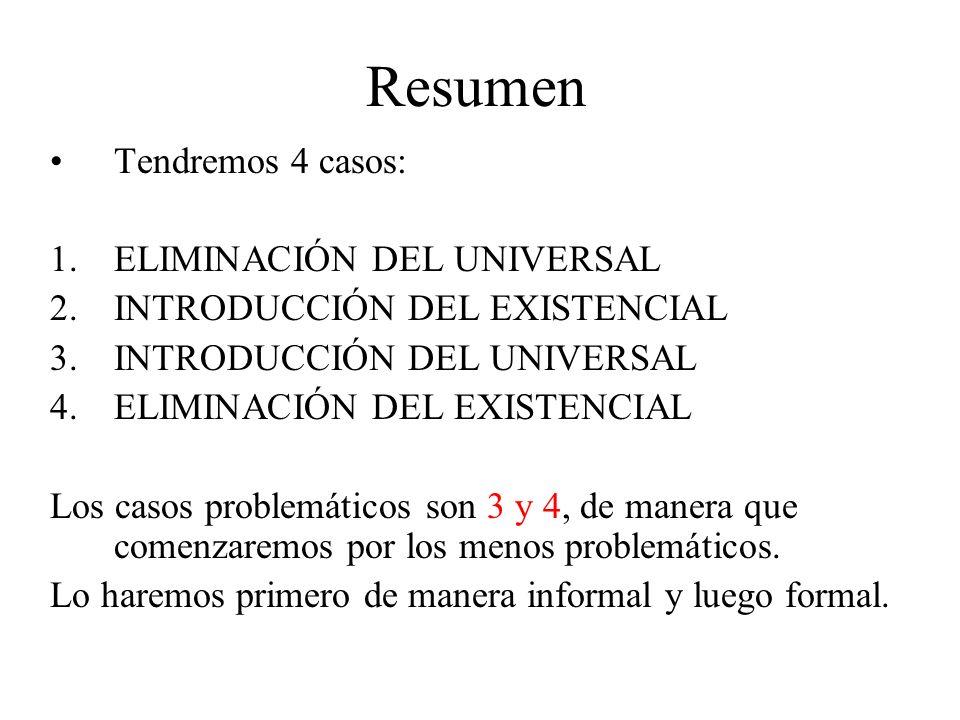 Resumen Tendremos 4 casos: ELIMINACIÓN DEL UNIVERSAL