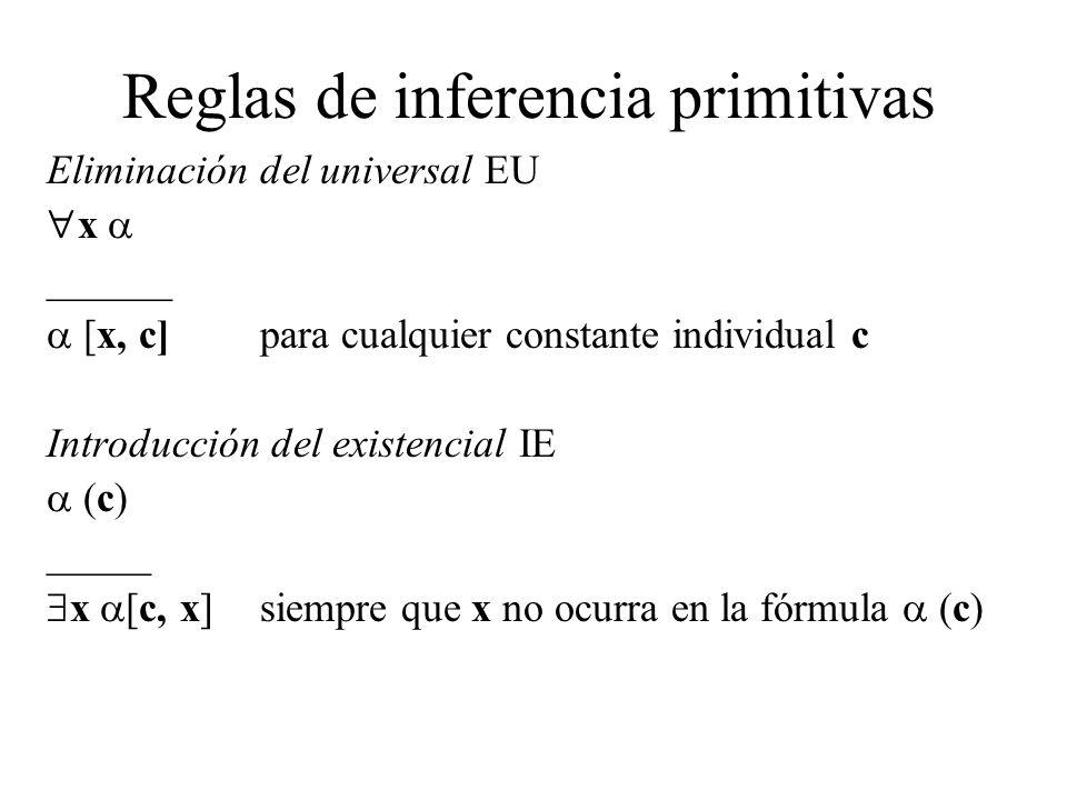 Reglas de inferencia primitivas
