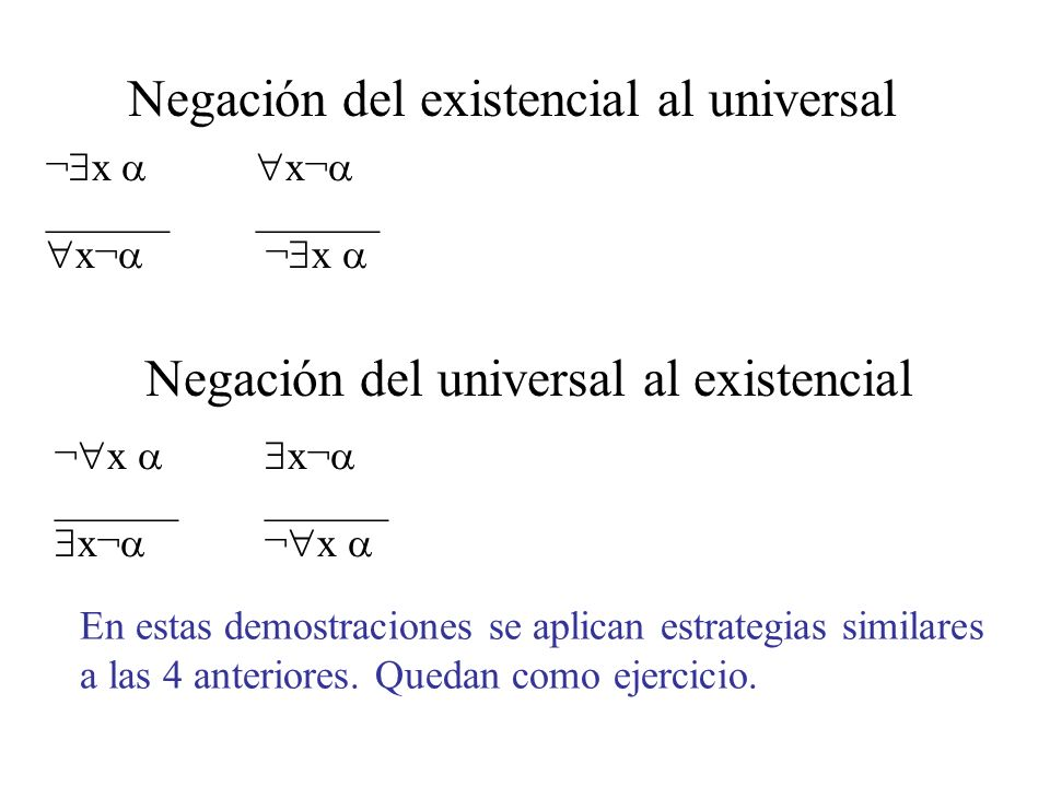Negación del existencial al universal