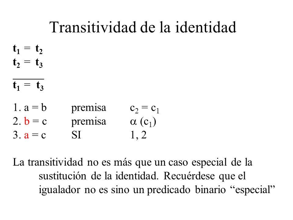 Transitividad de la identidad