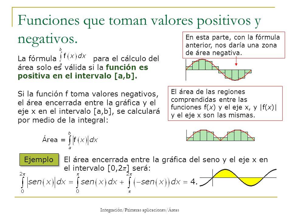 Funciones que toman valores positivos y negativos.