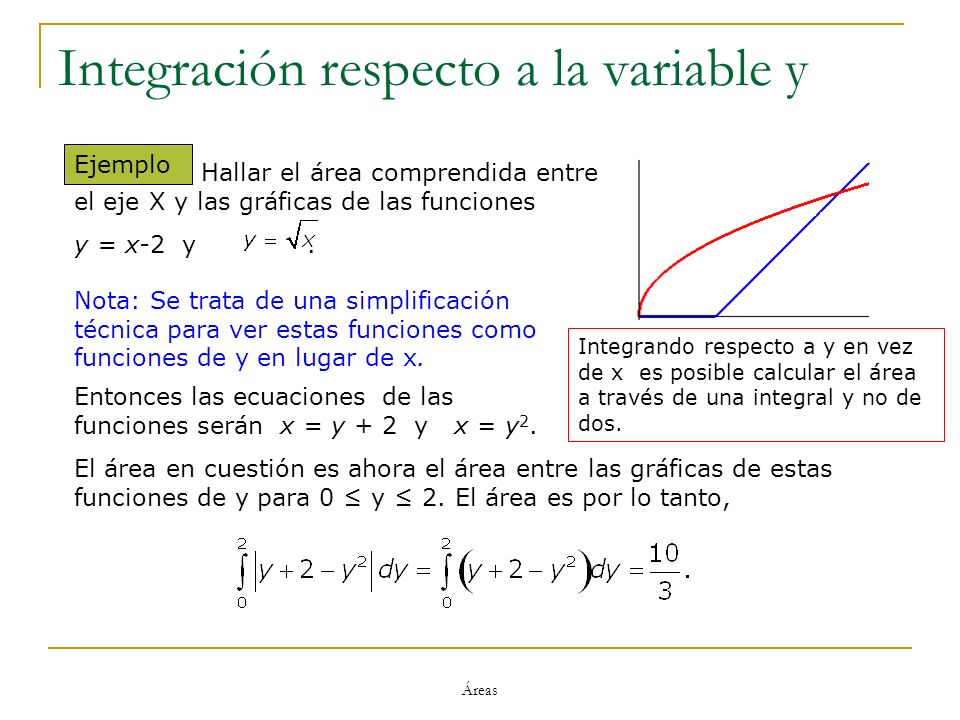 Integración respecto a la variable y
