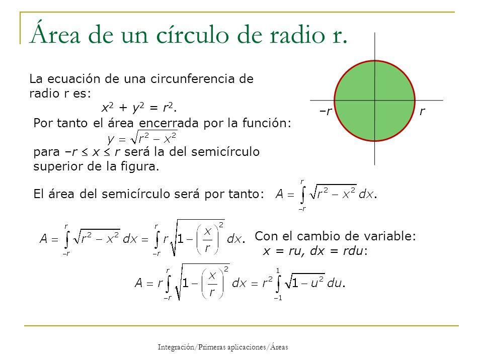 Área de un círculo de radio r.