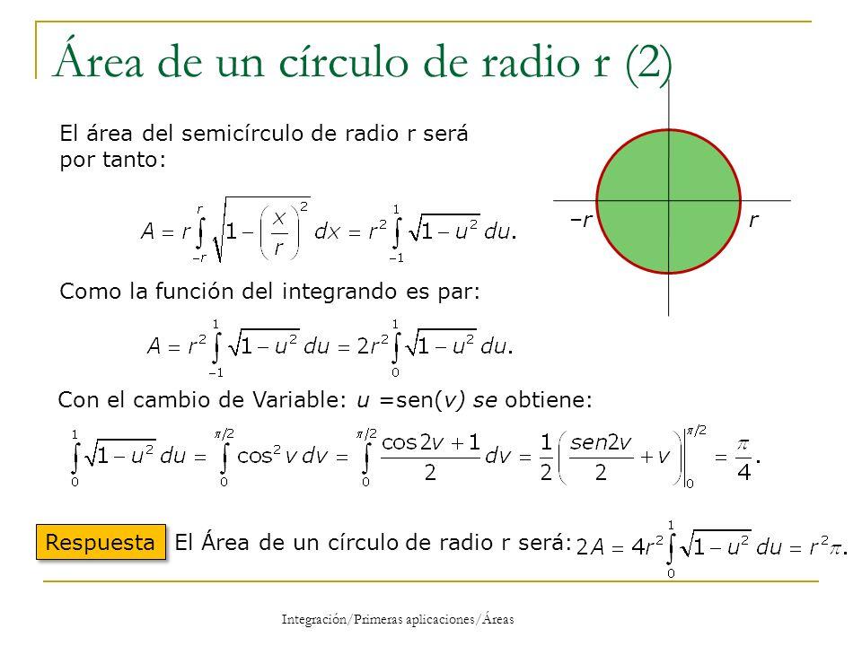 Área de un círculo de radio r (2)