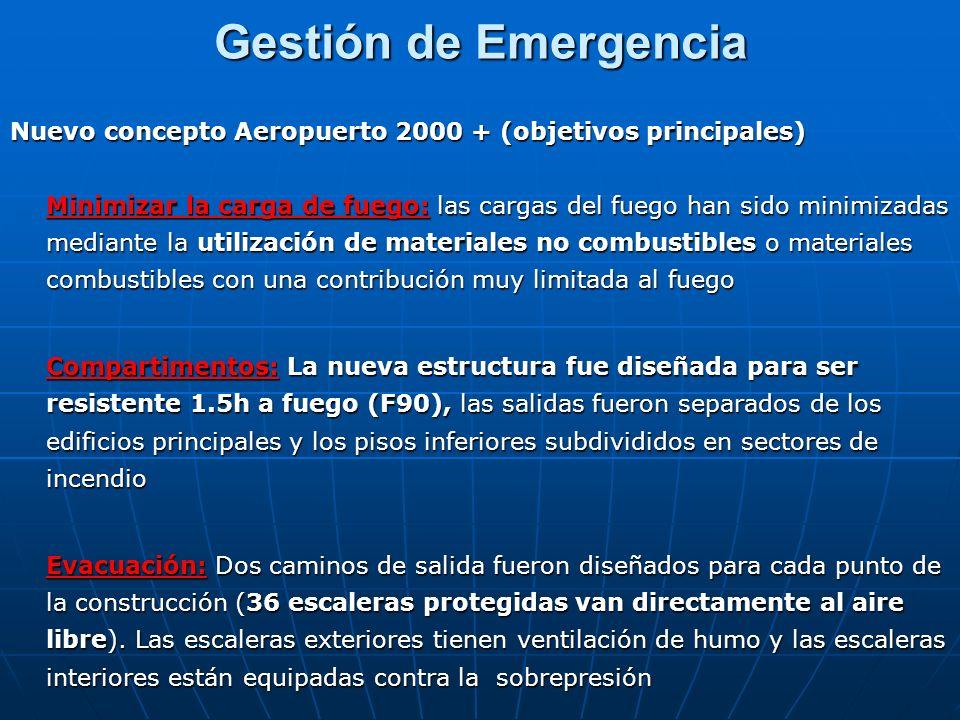 Gestión de Emergencia Nuevo concepto Aeropuerto 2000 + (objetivos principales)