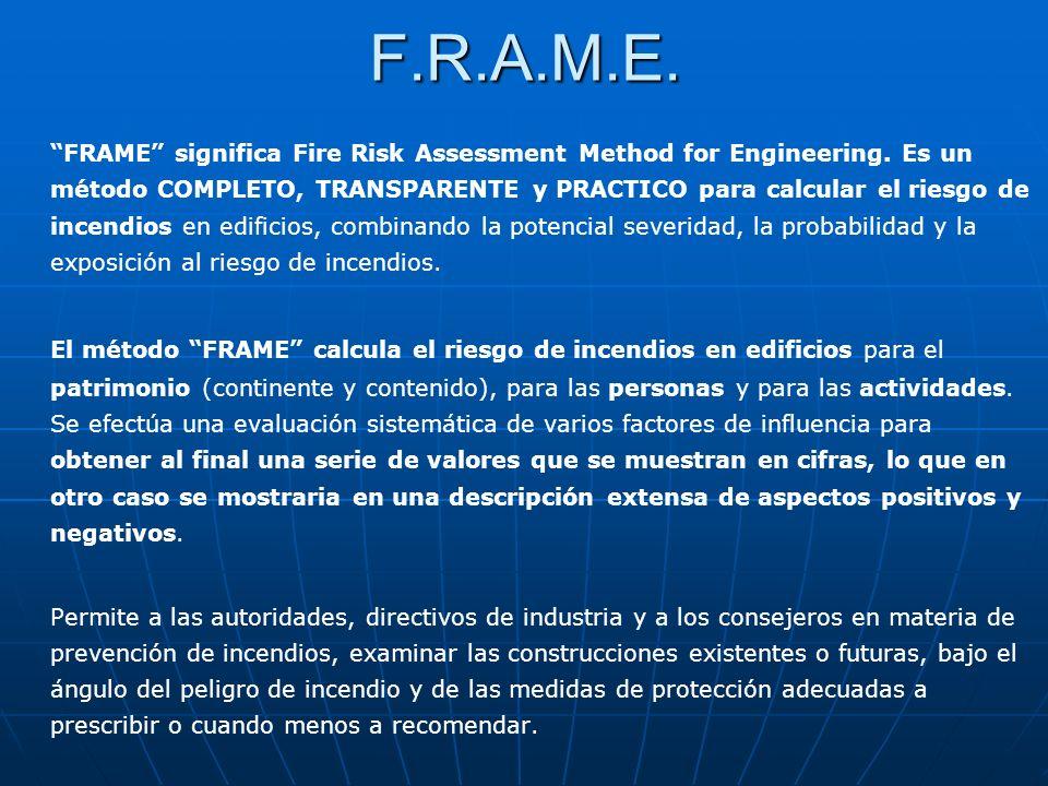 F.R.A.M.E.