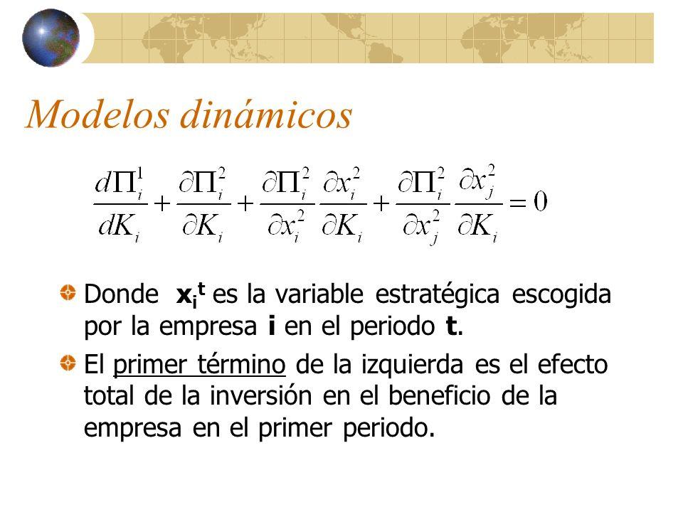 Modelos dinámicos Donde xit es la variable estratégica escogida por la empresa i en el periodo t.