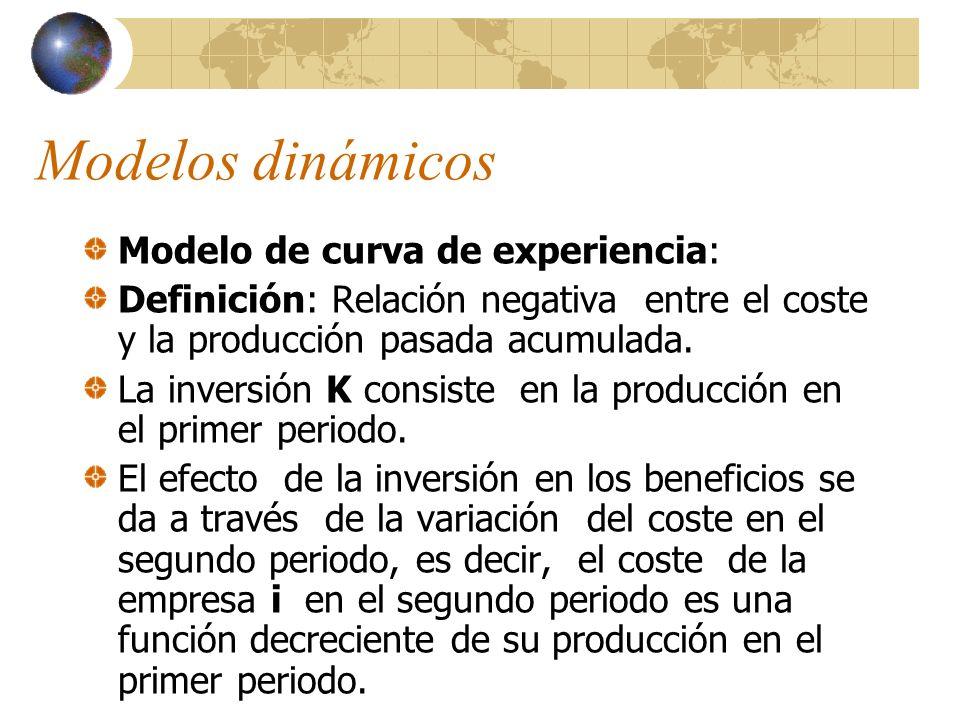 Modelos dinámicos Modelo de curva de experiencia: