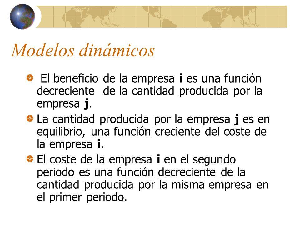 Modelos dinámicos El beneficio de la empresa i es una función decreciente de la cantidad producida por la empresa j.
