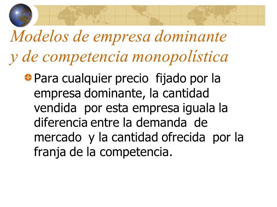 Modelos de empresa dominante y de competencia monopolística