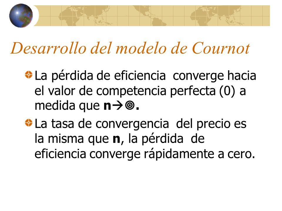 Desarrollo del modelo de Cournot