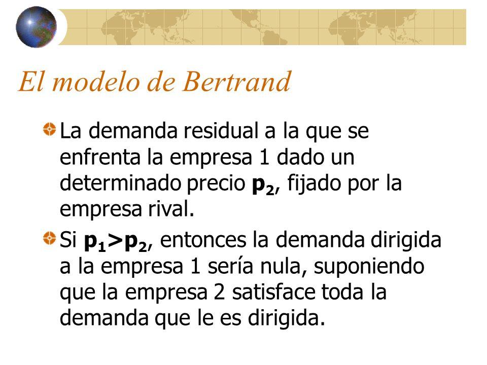 El modelo de Bertrand La demanda residual a la que se enfrenta la empresa 1 dado un determinado precio p2, fijado por la empresa rival.
