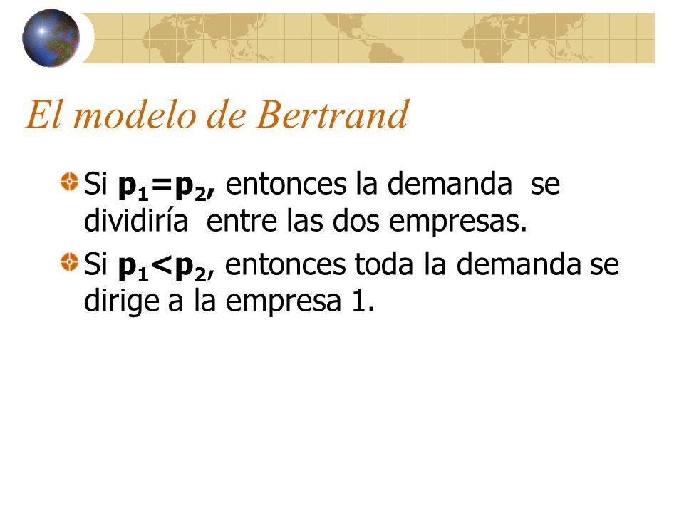 El modelo de Bertrand Si p1=p2, entonces la demanda se dividiría entre las dos empresas.