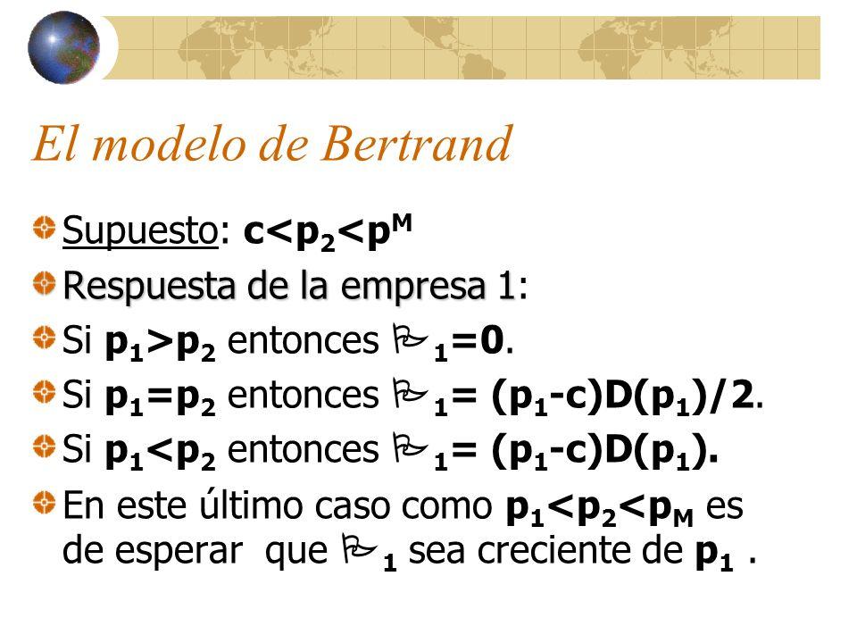 El modelo de Bertrand Supuesto: c<p2<pM