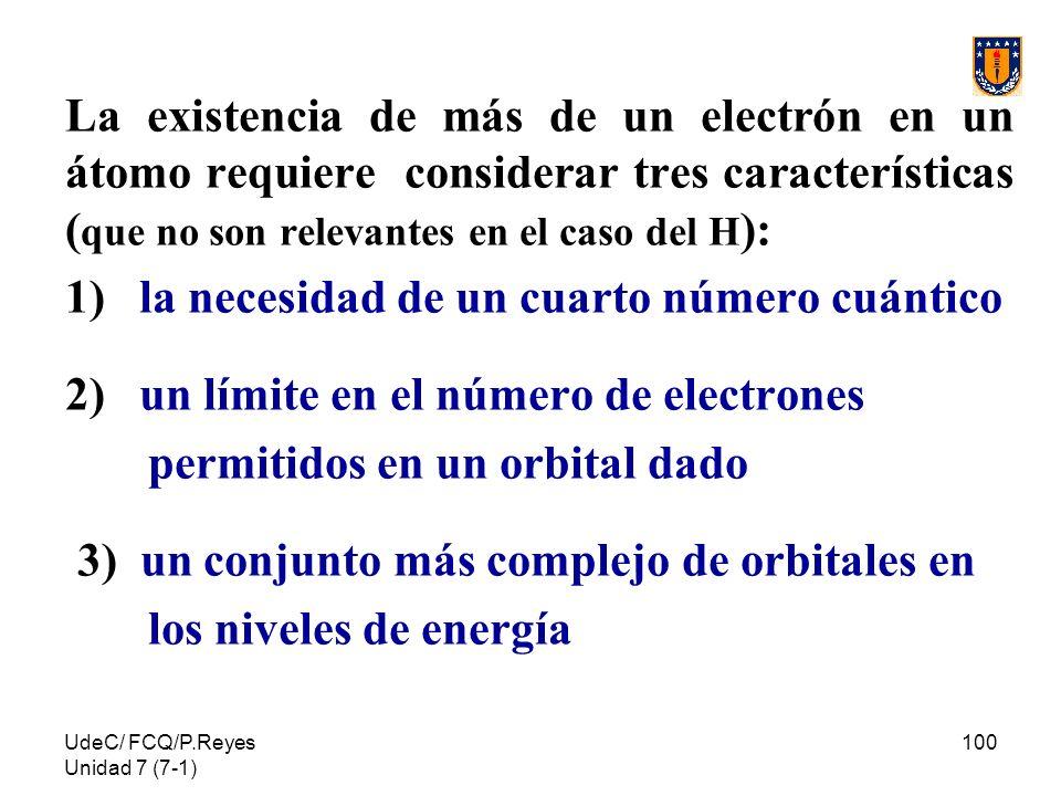 1) la necesidad de un cuarto número cuántico