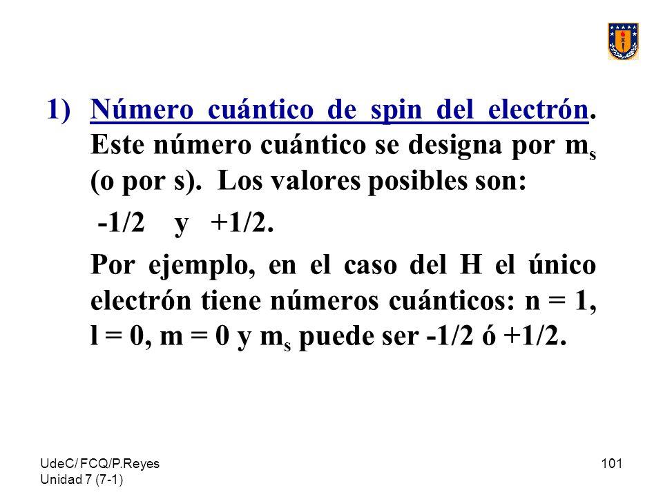 Número cuántico de spin del electrón