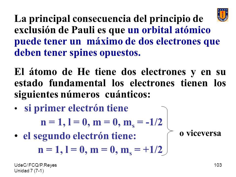 el segundo electrón tiene: n = 1, l = 0, m = 0, ms = +1/2