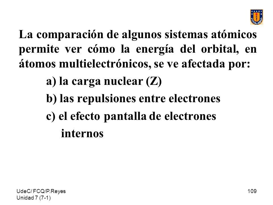 b) las repulsiones entre electrones