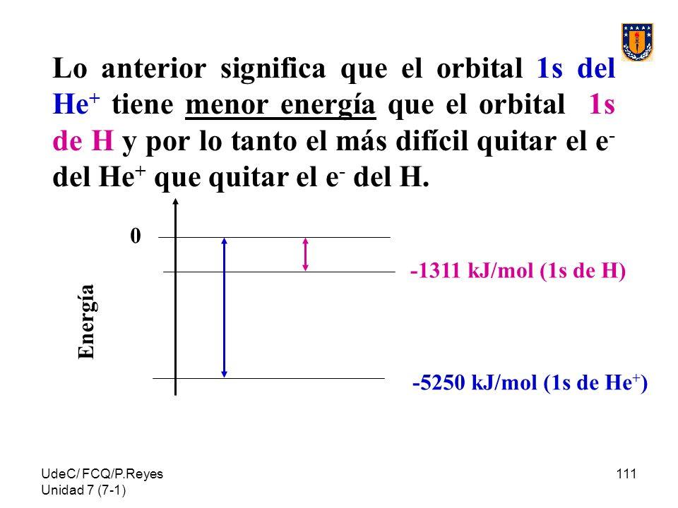 Lo anterior significa que el orbital 1s del He+ tiene menor energía que el orbital 1s de H y por lo tanto el más difícil quitar el e- del He+ que quitar el e- del H.