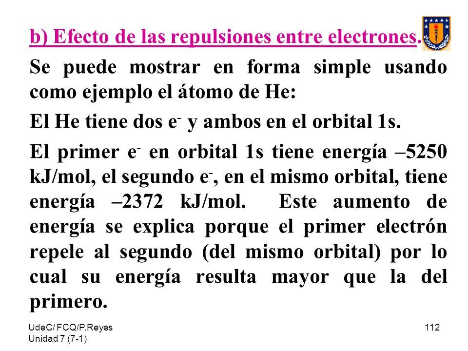 b) Efecto de las repulsiones entre electrones.