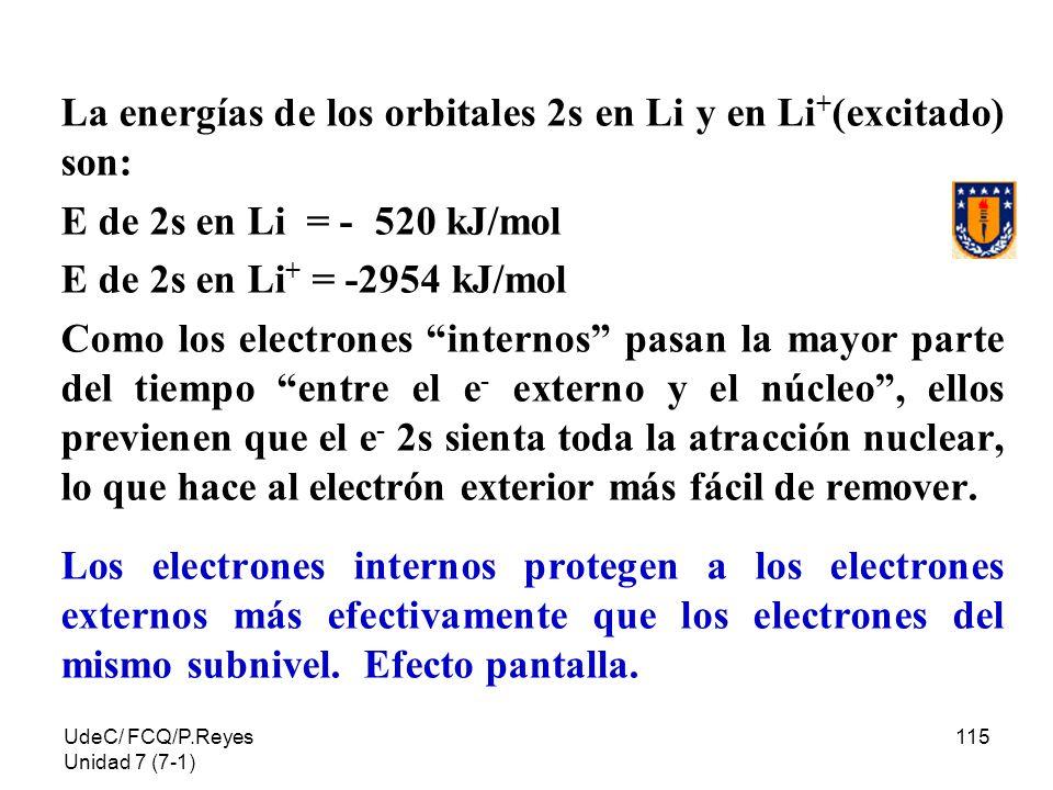 La energías de los orbitales 2s en Li y en Li+(excitado) son: