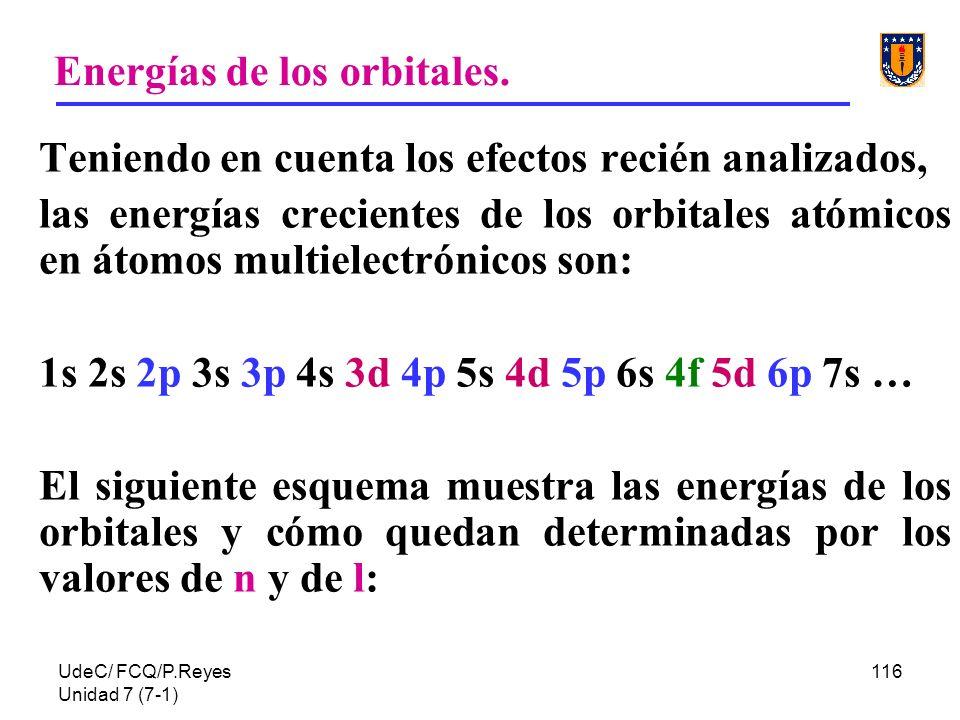 Energías de los orbitales.