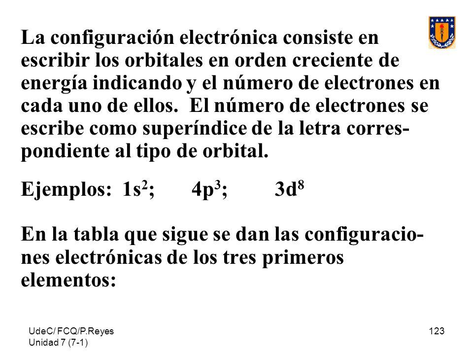 La configuración electrónica consiste en escribir los orbitales en orden creciente de energía indicando y el número de electrones en cada uno de ellos. El número de electrones se escribe como superíndice de la letra corres-pondiente al tipo de orbital.