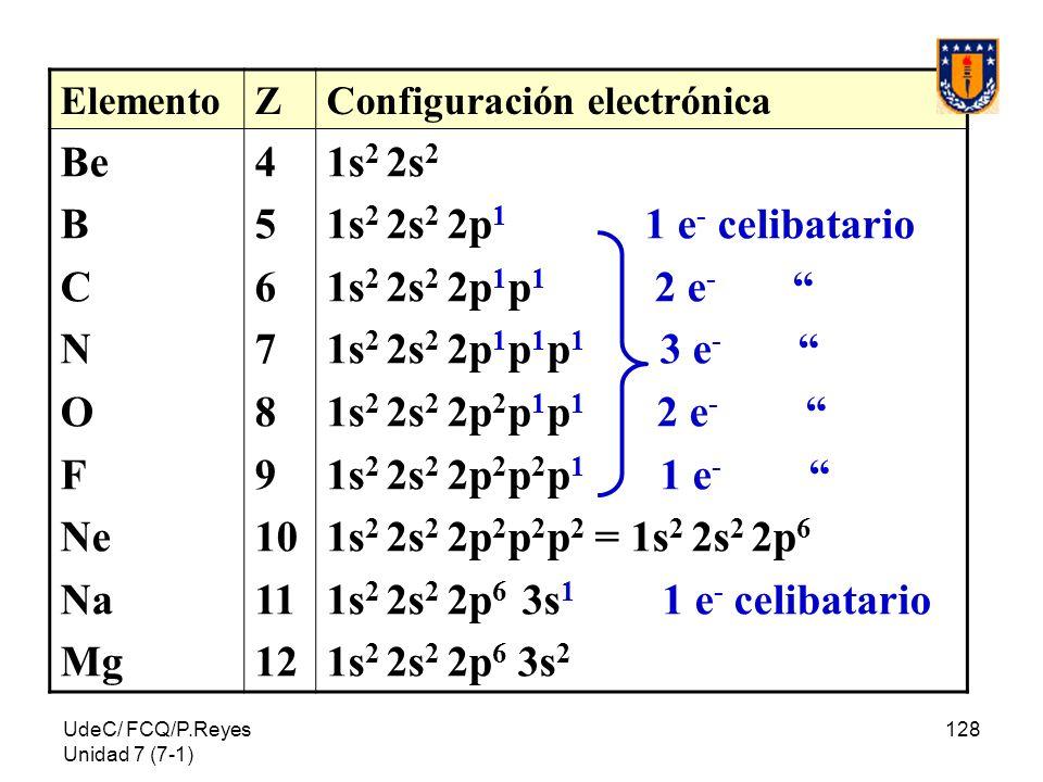 Elemento Z. Configuración electrónica. Be. B. C. N. O. F. Ne. Na. Mg. 4. 5. 6. 7. 8.