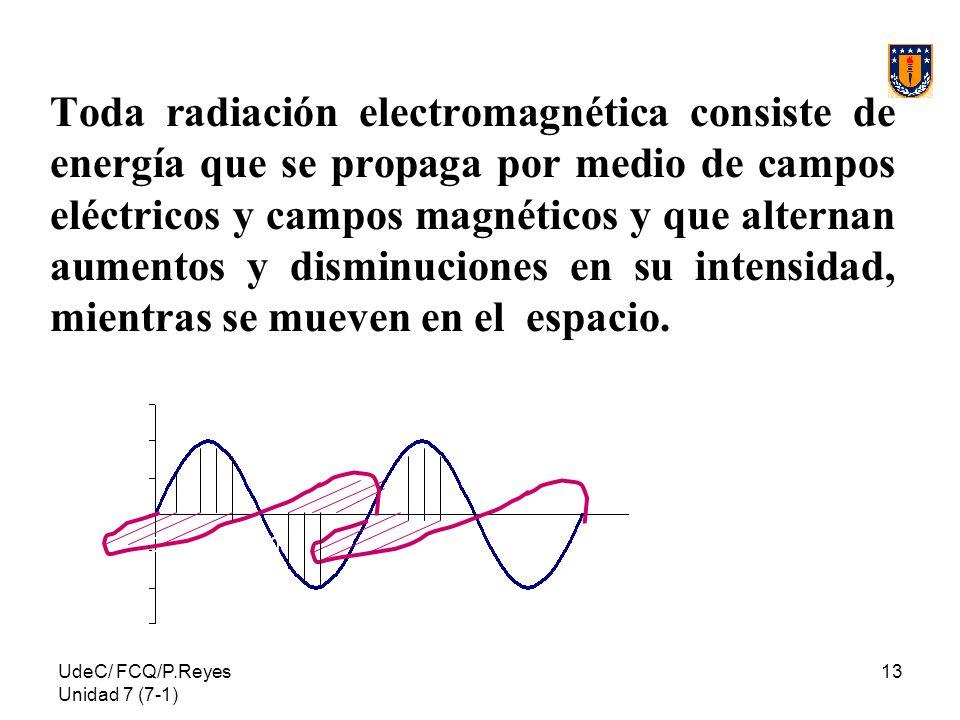 Toda radiación electromagnética consiste de energía que se propaga por medio de campos eléctricos y campos magnéticos y que alternan aumentos y disminuciones en su intensidad, mientras se mueven en el espacio.