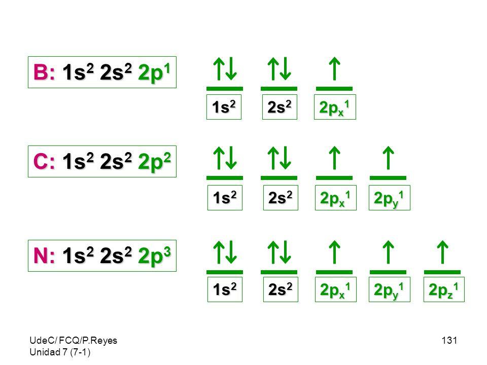 B: 1s2 2s2 2p1 C: 1s2 2s2 2p2 N: 1s2 2s2 2p3 1s2 2s2 2px1 2py1 2pz1