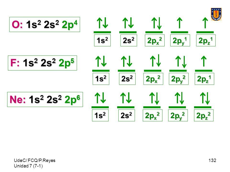 O: 1s2 2s2 2p4 F: 1s2 2s2 2p5 Ne: 1s2 2s2 2p6 2pz1 2py1 1s2 2s2 2px2