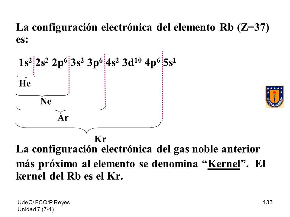 La configuración electrónica del elemento Rb (Z=37) es: