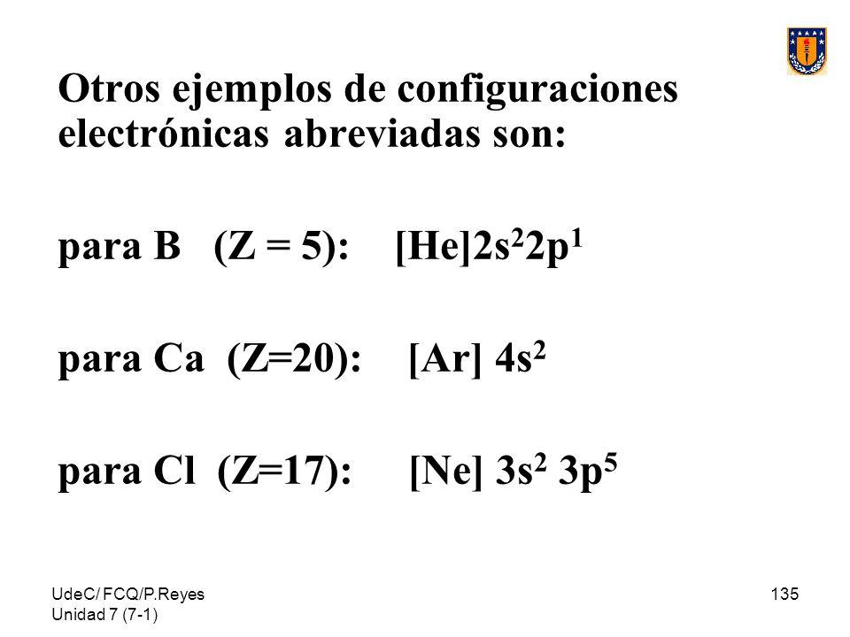 Otros ejemplos de configuraciones electrónicas abreviadas son: