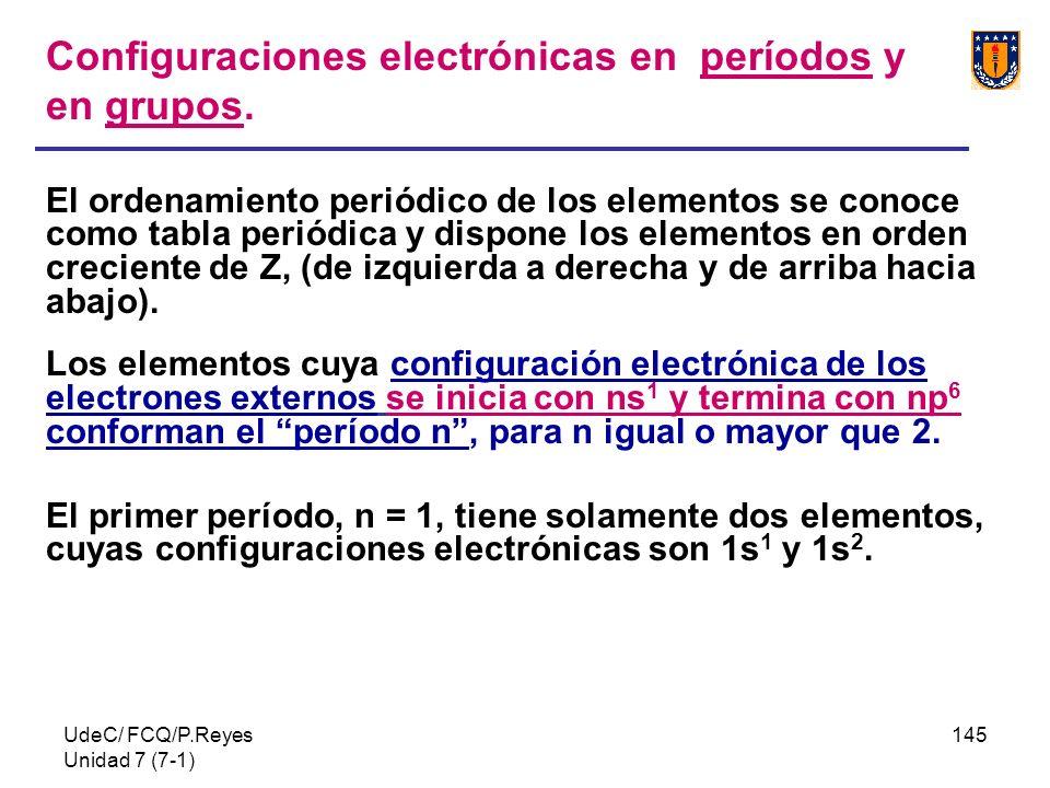 Configuraciones electrónicas en períodos y en grupos.