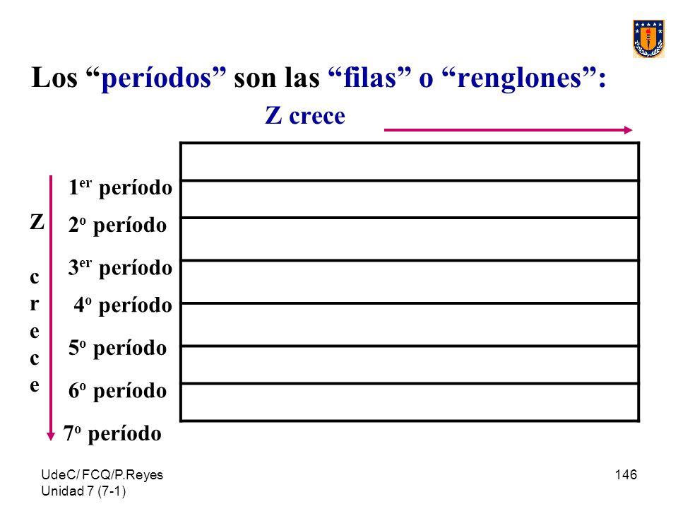 Los períodos son las filas o renglones : Z crece