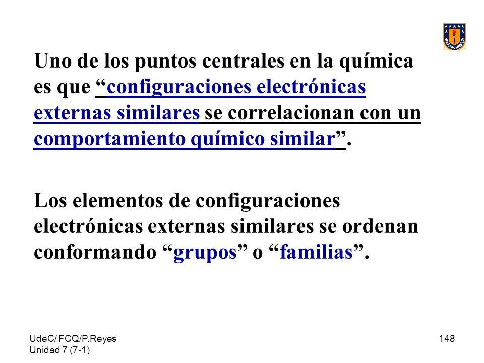 Uno de los puntos centrales en la química es que configuraciones electrónicas externas similares se correlacionan con un comportamiento químico similar .
