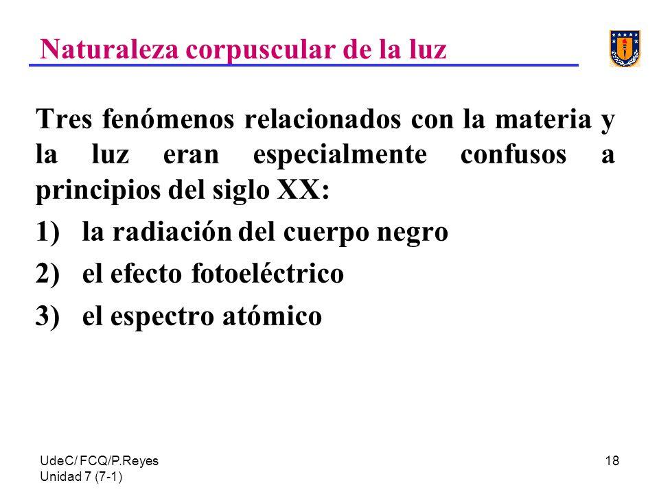 Naturaleza corpuscular de la luz