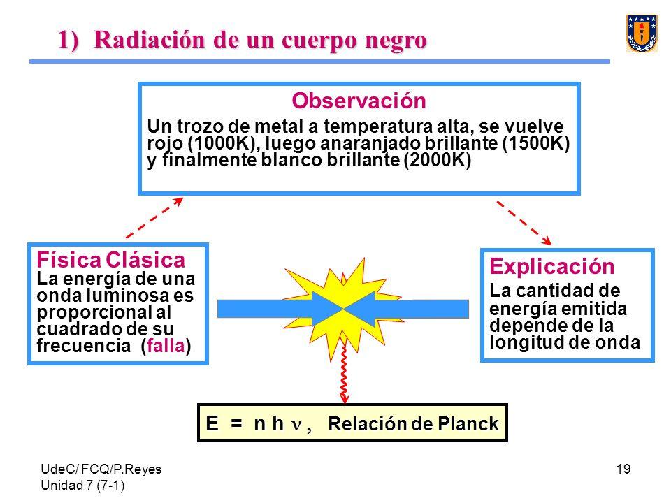 E = n h n , Relación de Planck