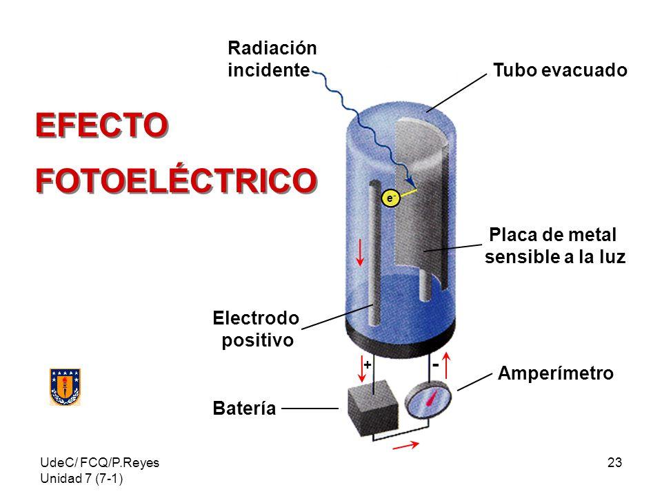 EFECTO FOTOELÉCTRICO Radiación incidente Tubo evacuado Placa de metal