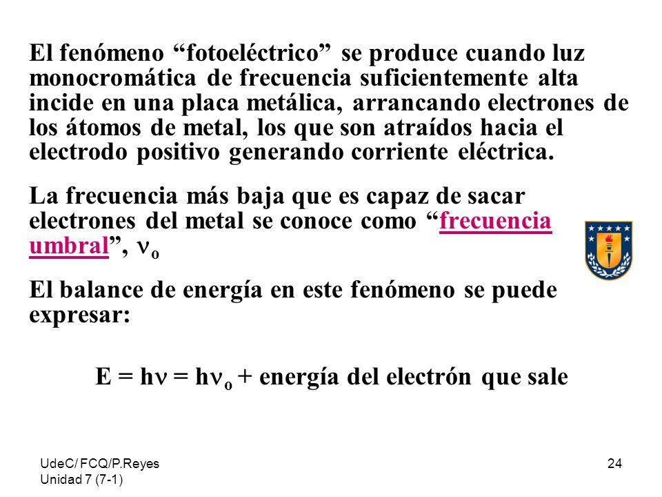 El balance de energía en este fenómeno se puede expresar: