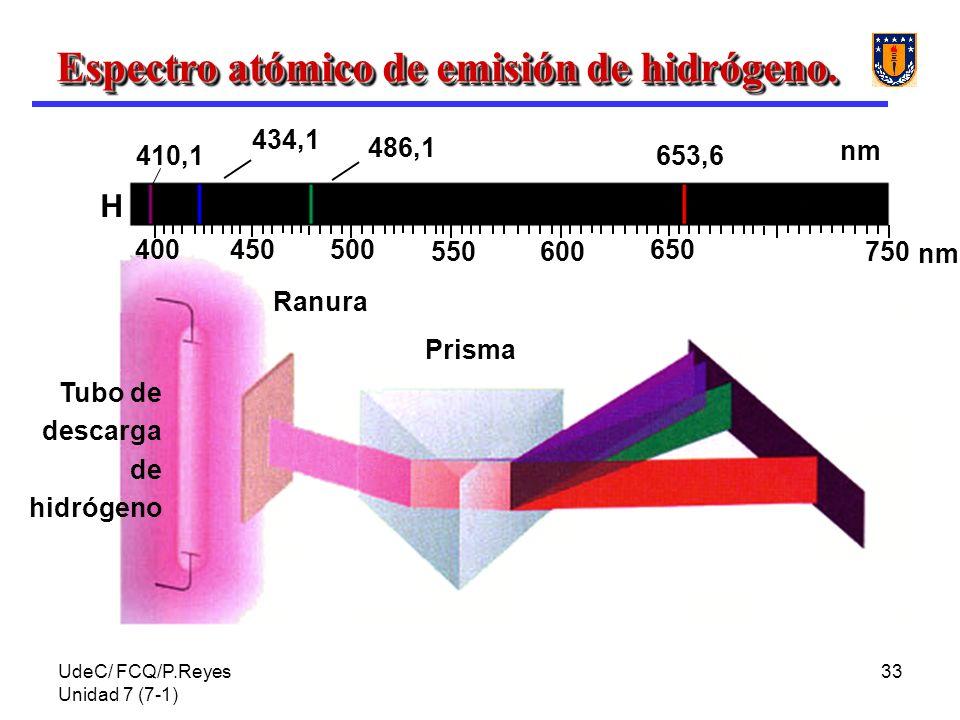 Espectro atómico de emisión de hidrógeno.