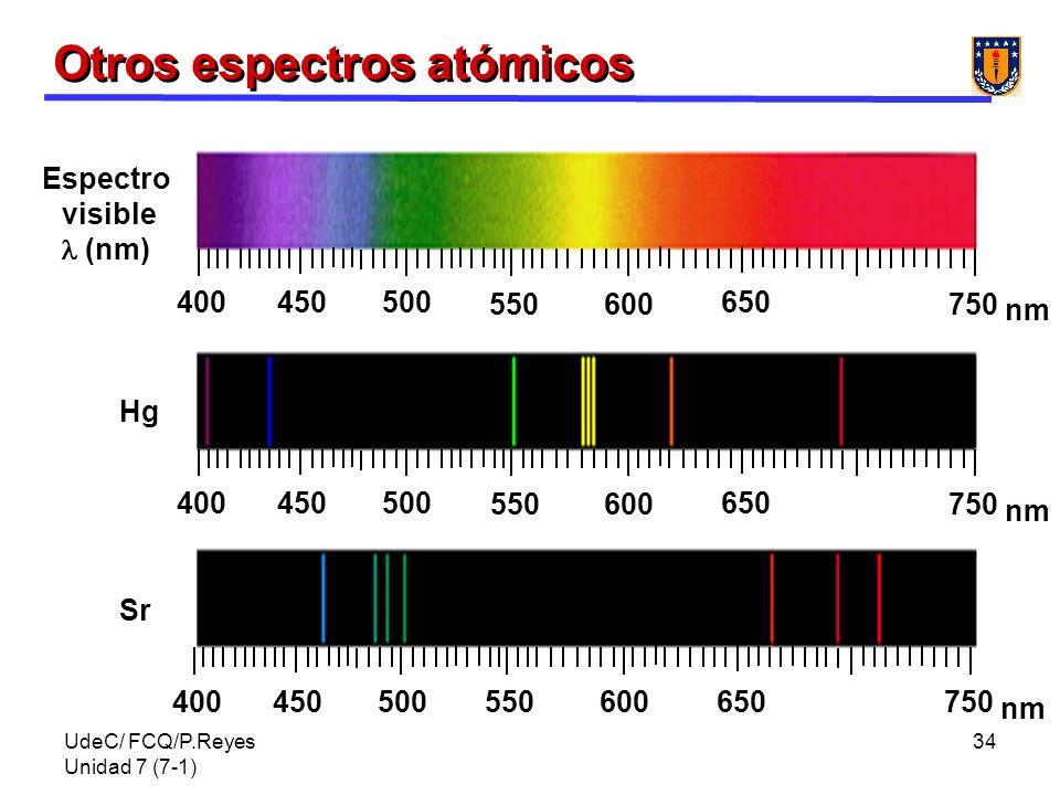 Otros espectros atómicos