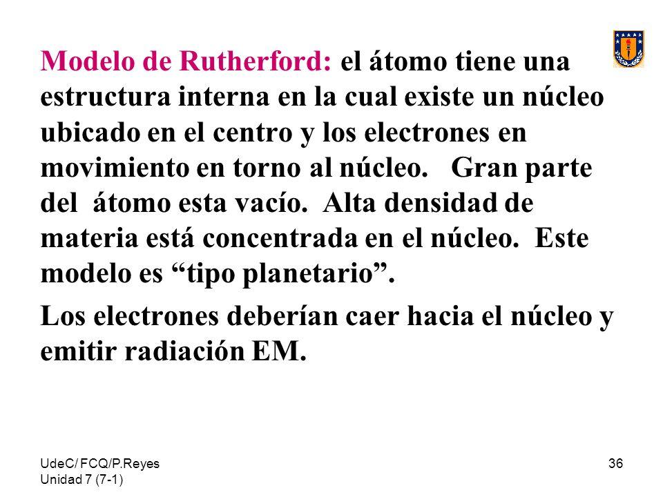 Los electrones deberían caer hacia el núcleo y emitir radiación EM.